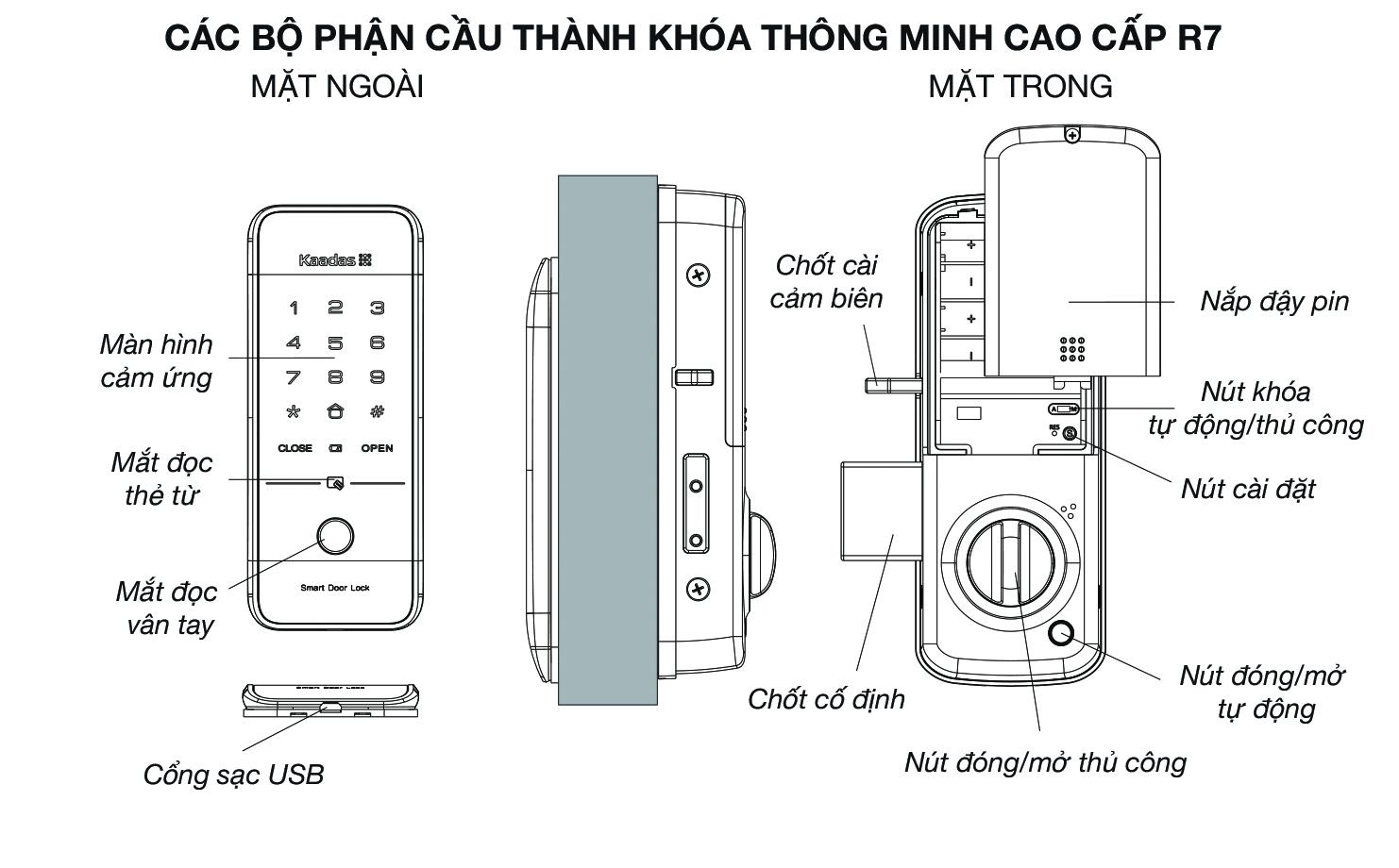 Khóa điện tử Kaadas R7-10